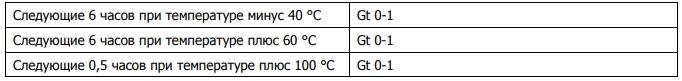 Акриловый лак для электроизоляции, защиты и покрытия печатных плат KONTAKT CHEMIE Plastik 70 400 мл