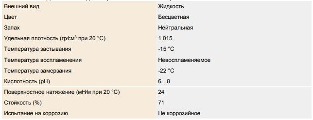 Низкотемпературный определитель утечек в газовом оборудовании CRC LOW TEMP LEAK FINDER 500 мл