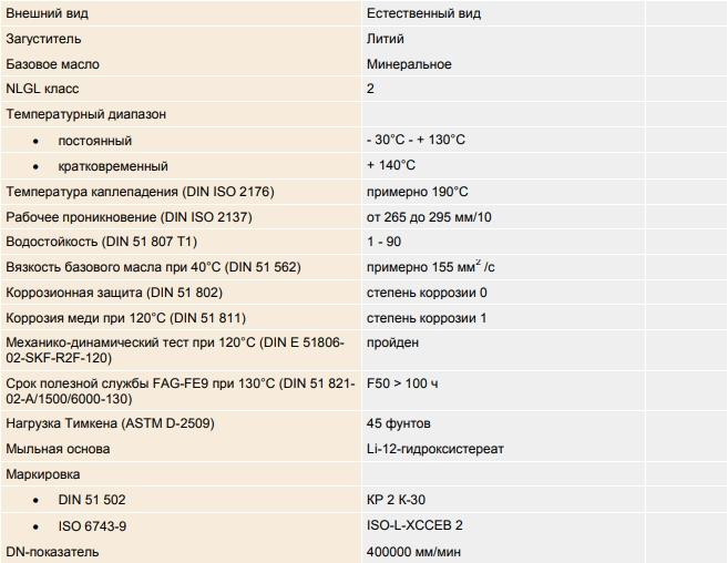Смазка универсальная консистентная CRC MULTI GREASE 100 мл